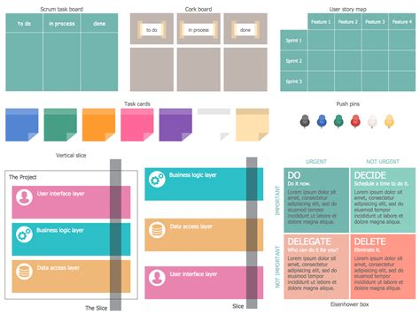 Scrum process work items and workflow   How to Create a