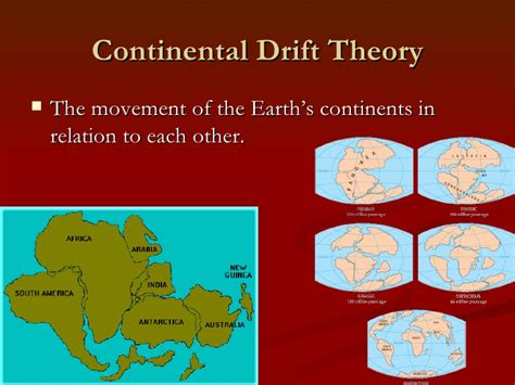 Continental Drift Theory Template