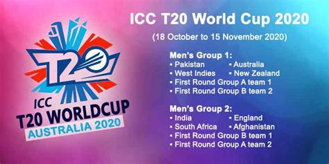 ICC T20 2020 World Cup Schedule Teams and Squad - CRICMELA