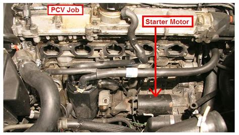 Step by Step - Replacing the starter motor 1998 S70 - Page