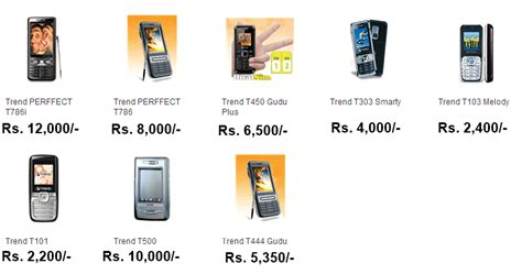 Available Trend Mobiles Prices In Pakistan | Price in Pakistan