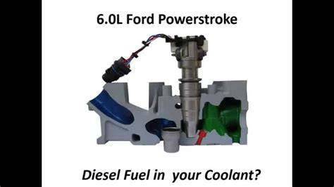 Diesel Fuel in your Coolant? 6