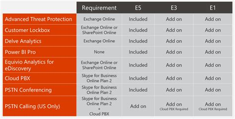 IT Blog and news about Microsoft applications and training